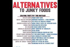 21 Day Challenge No Junk Food