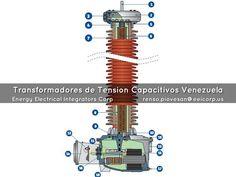 Transformador de Voltaje Capacitivo Venezuela A Haiku Deck by P&L International Trading