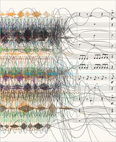 idea: sheet music becomes more + more illegible , symbolising the loss hearing and ability to clearly interpret sound