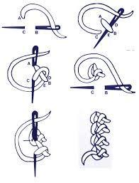 Mountmellick stitch instructions