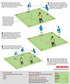 ABC: Agility before contact Rugby Drills, Rugby Poster, Rugby Coaching, Rugby Training, Teaching Ideas, Exercises, Classroom, Football, Touch