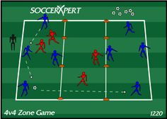 fun soccer drill, passing, possession, receiving, young soccer drills, advanced soccer drills