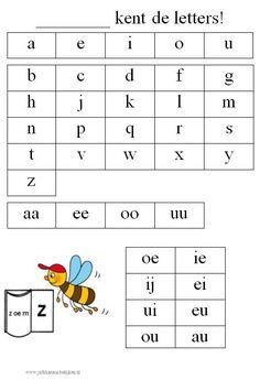 overzichtelijke lijst met letters en klanken