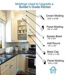 How to add Moldings to your Kitchen Cabinets for an upgraded look.