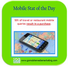 Mobile Stat of the Day:  50% of travel or restaurant mobile queries result in a purchase.