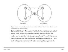 Image result for cartwright theorem