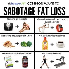 💥COMMON WAYS TO SABOTAGE FAT LOSS💥 . 📍This #infographic is relatively self-explanatory. It's easy to experience frustration when we feel as though we're doing everything right. . 📍Here are some of the more common ways people sabotage their fat loss without realizing it: . 1️⃣ Focusing too much on scale weight to measure progress  2️⃣ Overestimating calories burned during exercise  3️⃣ Not eating enough protein & fiber 4️⃣ Not tracking calories, but specifically hidden calories 5️⃣ Having…