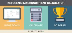 If you dont eat the correct macros, you wont be in ketosis. This simple keto calculator helps you figure out your macros in 1 minute or. Fat Bombs, Macros Dieta, Keto Macros Calculator, Keto Regime, Watermelon Nutrition, Carb Day, Keto Diet For Beginners, Keto Meal Plan, Ketogenic Diet