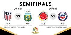 Copa América Centenario: SemiFinales | Football Manager All Star
