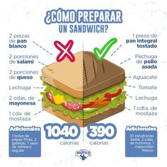 How to Prepare a Healthy Sandwich at Home for the Diet? - How to Prepare a Healthy Sandwich at Home for the Diet? Those on a diet tend to demonize the sandwi - Healthy Recipes, Healthy Nutrition, Healthy Drinks, Gourmet Recipes, Healthy Snacks, Holistic Nutrition, Proper Nutrition, Nutrition Guide, Drink Recipes