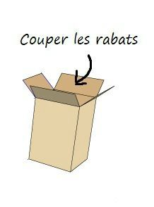 couper les rabats pour les tunnels du chateau Occupation, Tunnels, Princesses, Castle, Cardboard Castle, How To Build, Knights, Children, Castles