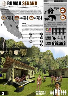 RUMAH SENANG  [architecture   3d visualizer] EPIC COMPETITION status : architectural competition 1st runner up -in collaboration with megamind design studio. proposed a house for orang asli in peninsular malaysia, based on client needs (epic)
