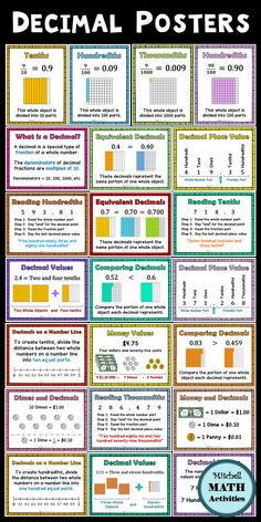 Set of 35 posters of Math Strategies, Math Resources, Math Activities, Math Games, Fraction Activities, Teaching Decimals, Teaching Math, Math Fractions, Equivalent Fractions