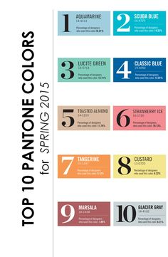 Top 10 Pantone Colors for Spring, 2015 -Color Ideas from Pantone Colour Schemes, Color Trends, Color Patterns, Color Combos, Pantone 2015, Pantone Color, Pantone Blue, Web Design, Design Trends
