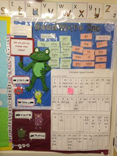 Read write inc Fred frog nonsense words Phonics Display, Literacy Display, Teaching Displays, School Displays, Classroom Displays, Phonics Reading, Teaching Phonics, Phonics Activities, Reading Comprehension