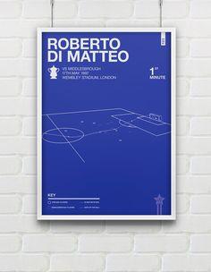 Rick Hincks, Roberto di Matteo, football series