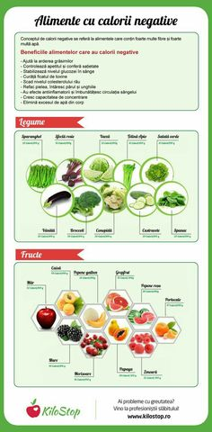 Alimente care au calorii negative [infografic] - Anghelescu Irina - Pin To Travel Holistic Nutrition, Health And Nutrition, Health Diet, Natural Remedies For Ed, Fitness Diet, Health Fitness, Nutritional Value Of Eggs, Healthy Life, Healthy Eating