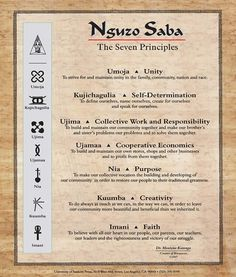 Kwanzaa; Our Culture & Why We Celebrate it Every Year | BlackandMarriedWithKids.com