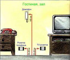 высота прикроватного бра от пола: 8 тыс изображений найдено в Яндекс.Картинках