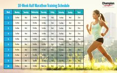 This beginner half marathon training program requires you to have been running…