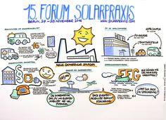 https://flic.kr/p/qVUrEv | 15. Forum Solarpraxis - Neue gewerbliche Anlagen | www.playability.de