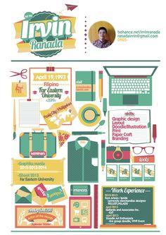 Self Branding/Creative Curriculum Vitae on Behance