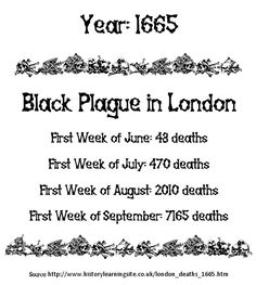 Don't confuse this with the [original] Black Death of 1350. This was a second, bad-enough outbreak of plague, followed [in England] by the Great Fire of London