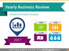 Quarterly Business Review Template In Word And Pdf  Quarterly