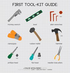 Your First, Basic Tool-Kit (with Illustrated Guide) - My First Apartment