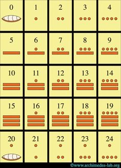 Maya number glyphs - Base 20 number system and the concept of 0 understood and denoted in Mayan civilization Spanish Teacher, Spanish Classroom, Teaching Spanish, Math 5, 5th Grade Math, Mayan Numbers, Alphabet Code, Number Chart, Student Information