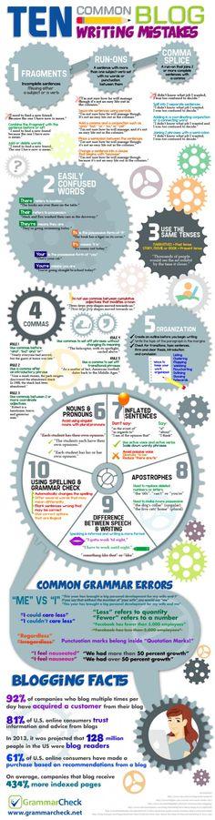 10 errori comuni da evitare nella redazione dei post per il tuo blog   #Infografica