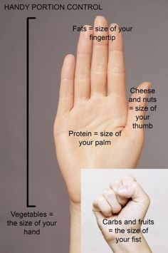 Amazing Hand Size Portion Control Method Paleo Diet Plan, Low Carb Diet Plan, Best Diet Plan, Healthy Diet Plans, Healthy Tips, Healthy Weight, Healthy Eating, Clean Eating, Healthy Options