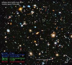 Composición de imágenes captadas por el Hubble durante un periodo de nueve años del universo en evolución.