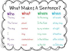 What Makes a Sentence from Tunstall's Teaching Tidbits. Using Who, What, Where and When. ...This is EXACTLY what I have been needing.