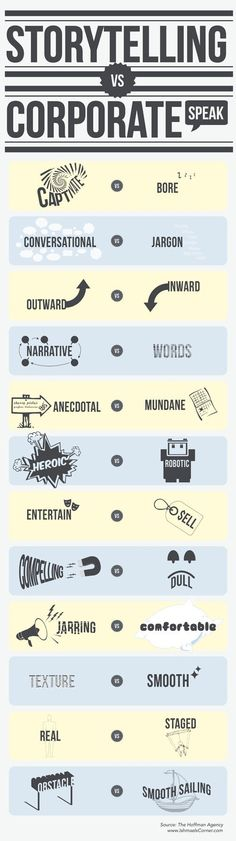 storytelling vs. corporate