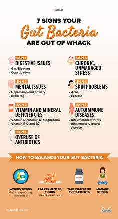 7 Signs Your Gut Bacteria Are Out of Whack