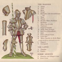 Ethnographic Arms & Armour - Parts of armor