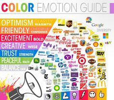 Semiotics also touches on color and how it plays a factor in visual communication for example this photo is describing how certain colors are related to specific emotions. The Psychology of Color in Marketing and Branding Color Emotion Guide E-mail Marketing, Online Marketing, Digital Marketing, Marketing Branding, Marketing Colors, Business Branding, Corporate Logos, Facebook Marketing, Marketing Strategies