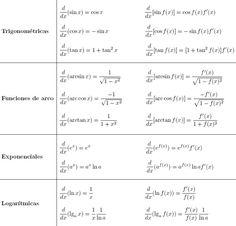 reglas-de-derivacion-2