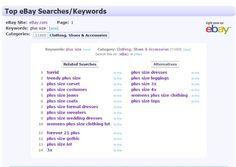 Bella Anya: How to get the number most searched brand on ebay ...