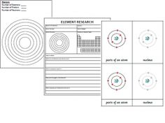 Parts of the Atom and Element Research   The Learning Ark