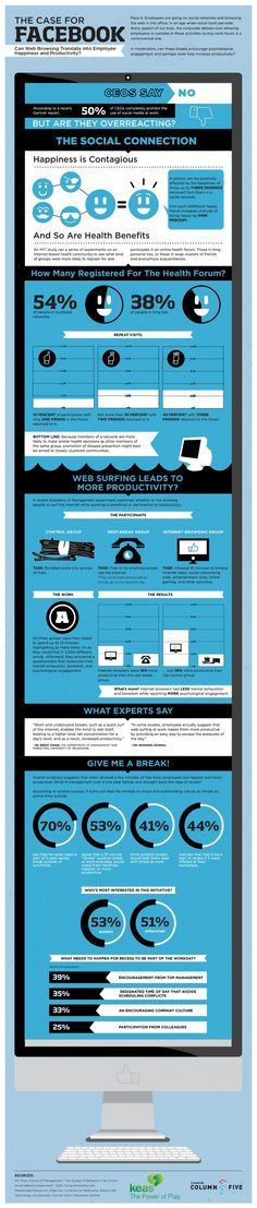 Infographic: Allowing Social Network Access at Work? http://mediatapper.com/infographic-allowing-social-network-access-at-work/ #socialmedia #workplace #facebook
