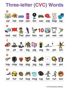 3 letter words with x three letter cvc word charts language learners 20084 | 7dd9f9e1bc7ea866422351420e88936f letters