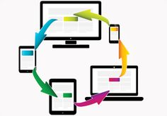making your eLearning content responsive across devices shouldn't be a main concern; creating optimal learning or performance experiences should be