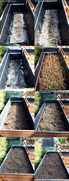 Sehen Sie hier, wie Sie ein Hochbeet richtig befüllen. Herb Garden, Garden Boxes, Fruit Garden, Garden Ideas, Diy Garden, Garden Planters, Indoor Garden, Outdoor Gardens, Vocabulary Games