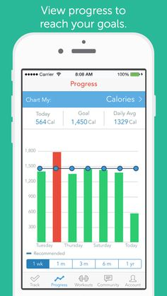 calories fitness app - Google Search