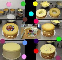 Pinyata cake - hide the stars until the hat is cut?! =D