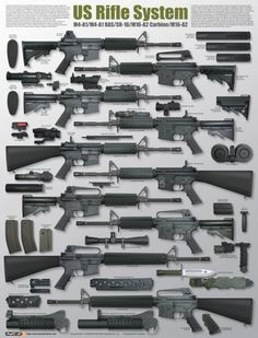 This is the best chart I have seen that attempts to show the linkage between the tools utilized by a combat infantryman who finds himself armed by the US Army.
