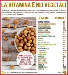 La vitamina E nei vegetali Lunch Recipes, Dog Food Recipes, Diet Recipes, Healthy Recipes, Food Therapy, Whole 30 Diet, Clean Diet, Nutrition And Dietetics, Easy Diets