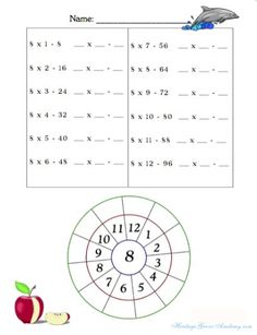 Free Math Worksheets: Multiplication Copywork Description from site: Help reinforce multiplication facts with this easy to use copywork and make m
